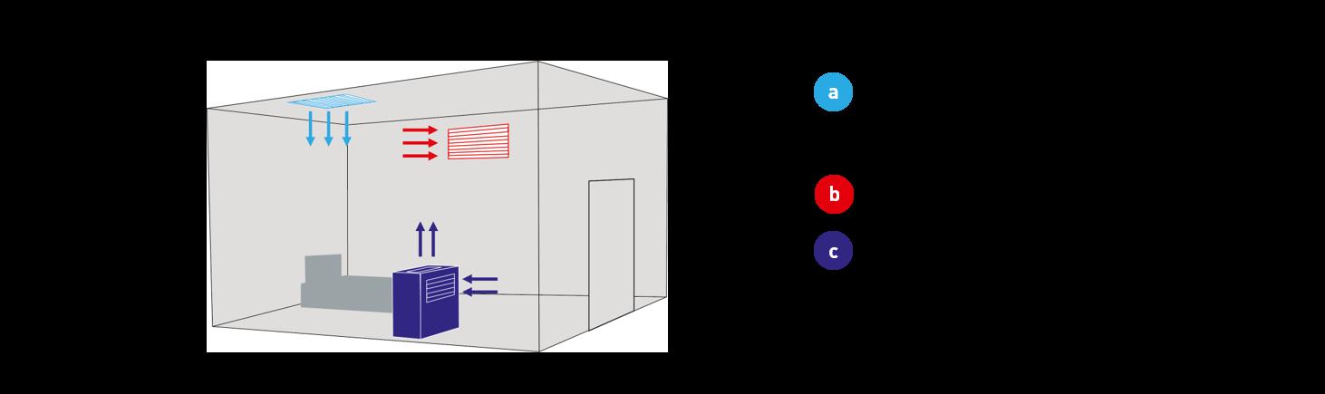 Chambre à pression négative avec système de traitement de l'air
