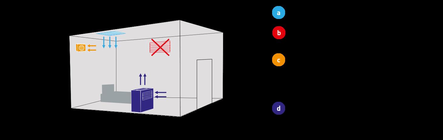 Chambre standard à système de renouvellement d'air + système Plug & Play