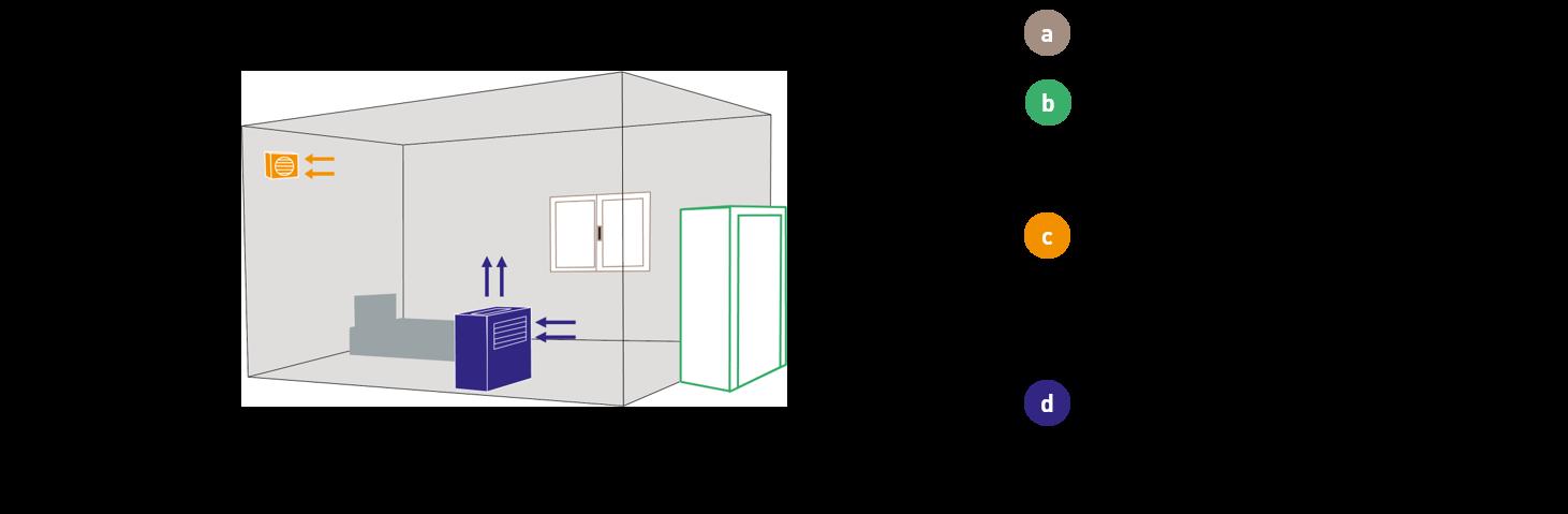 Chambre quelconque d'urgence + un système d'étanchéité et un Plug & Play