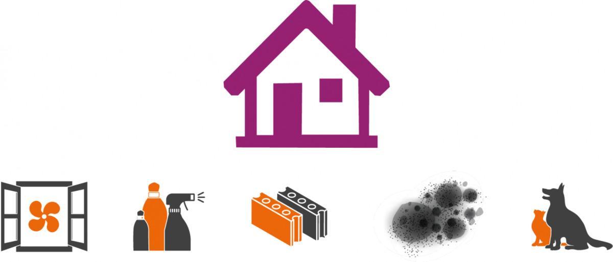 Comment gérer la qualité de l'air (QA) dans votre logement ?